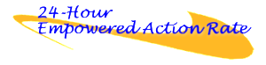 24-Hour Empowered Action Rate